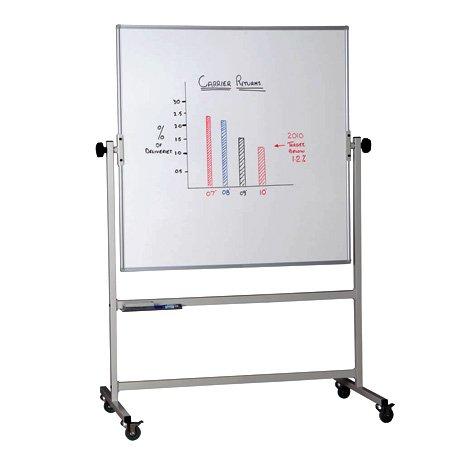 Dynasty-Magnetic-Mobile-Whiteboard-1800-x-1200mm-Superior-Double-Sided-Whiteboard-with-Pen-Shelf-and-Heavy-Duty-Castors-Free-Delivery-0