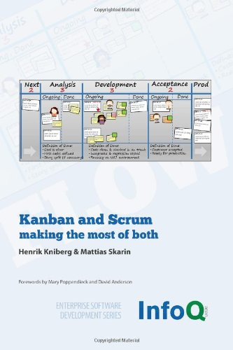 Kanban-and-Scrum-making-the-most-of-both-Enterprise-Software-Development-0